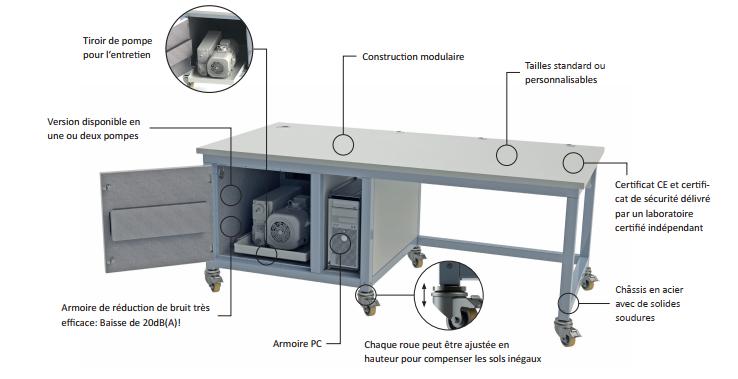 paillasse pour spectrometre de masse avec caisson anti bruit